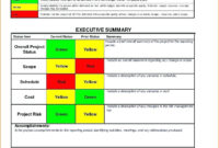 010 Template Ideas Project Management Executive Summary intended for Boyfriend Report Card Template