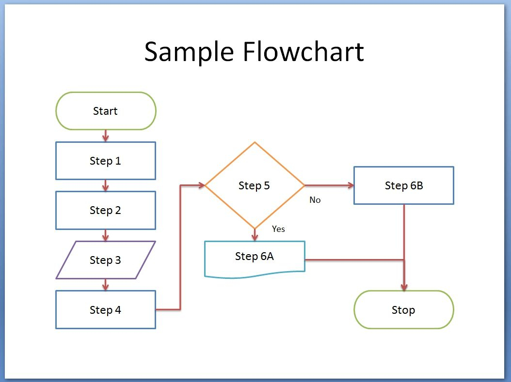 014 Template Ideas Free Flow Wonderful Chart Flowchart For Microsoft Word Flowchart Template