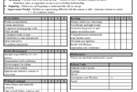 018 Report Card Template Free Ideas Top Kindergarten Format with Kindergarten Report Card Template