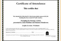 018 Template Ideas Birth Certificate Rare Word Fake Free Pet for Birth Certificate Templates For Word