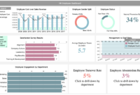 10 Executive Dashboard Examples Organizeddepartment in Financial Reporting Dashboard Template
