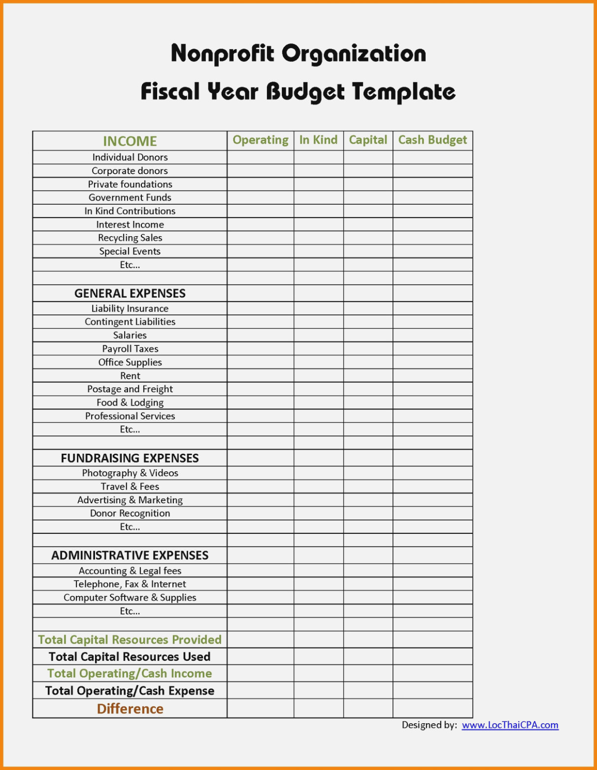 10 Treasurers Report Template   Resume Samples With Regard To Donation Report Template