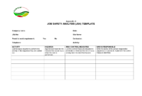 13+ Job Safety Analysis Examples – Pdf, Word, Pages   Examples with Safety Analysis Report Template