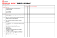 15+ Internal Audit Checklist Templates – Samples, Examples with regard to Sample Hr Audit Report Template