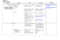25 Images Of Curriculum Mapping Template For Training inside Blank Curriculum Map Template