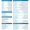 29 Must Have Cheat Sheets For Web Designers With Cheat Sheet Template Word