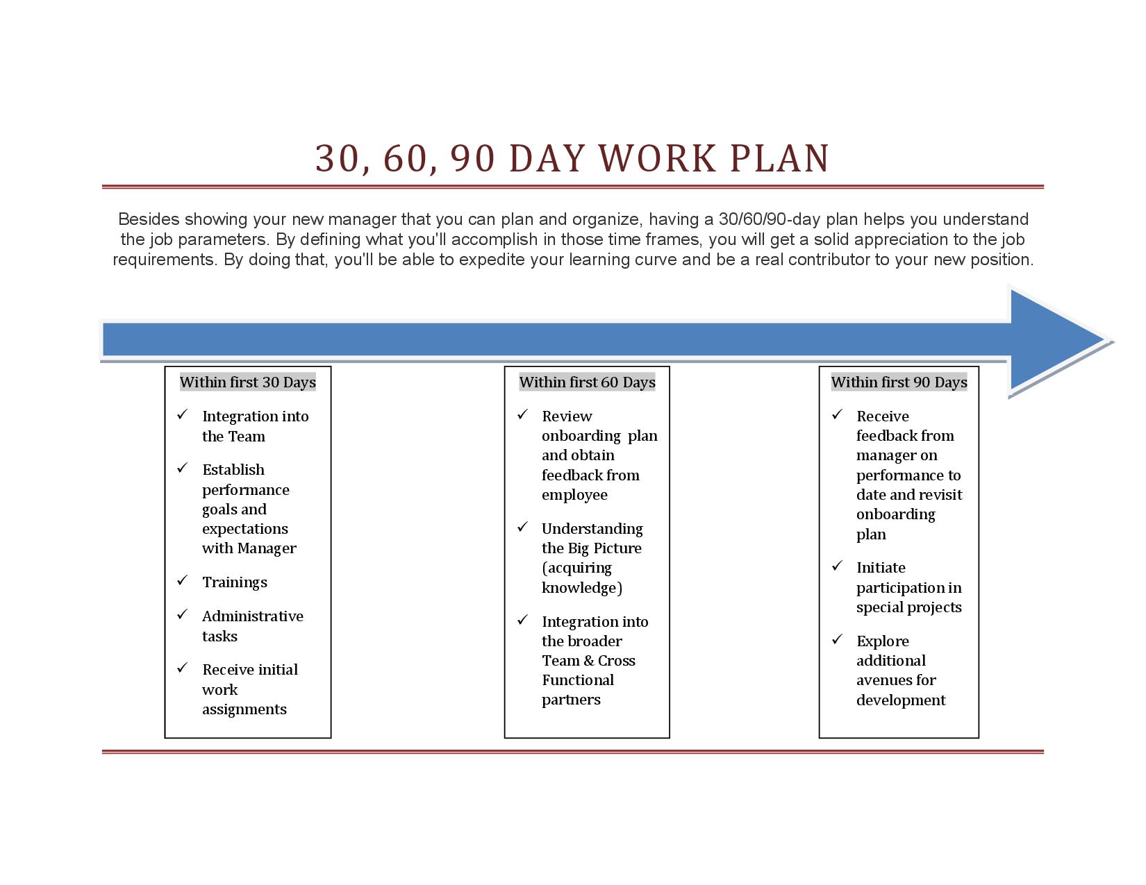 30 60 90 Day Work Plan Template | 90 Day Plan, How To Plan Regarding 30 60 90 Day Plan Template Word