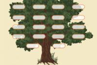 30 Free Genogram Templates & Symbols ᐅ Template Lab pertaining to Family Genogram Template Word