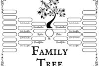 4 Free Family Tree Templates For Genealogy, Craft Or School pertaining to 3 Generation Family Tree Template Word