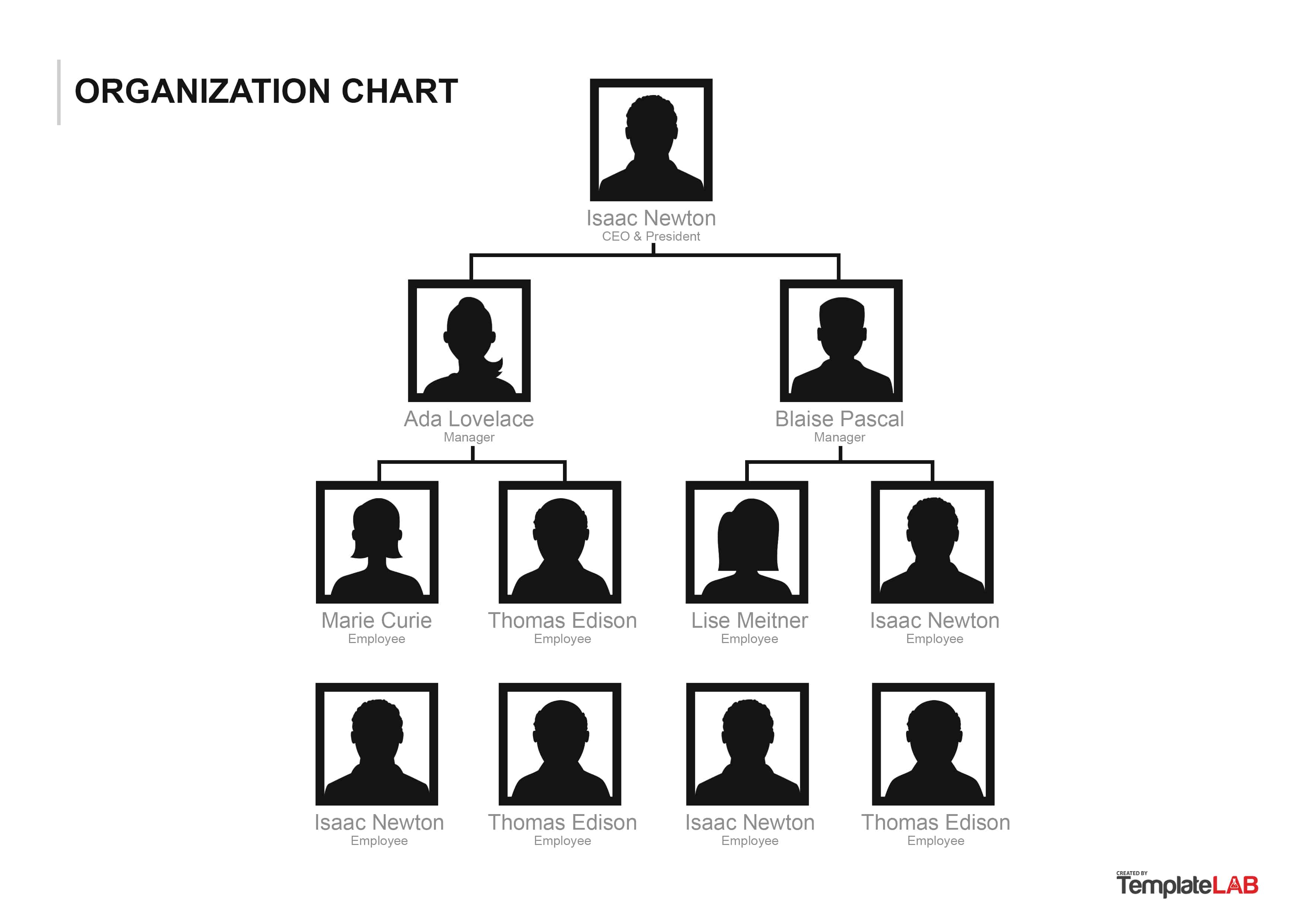40 Organizational Chart Templates (Word, Excel, Powerpoint) In Organization Chart Template Word