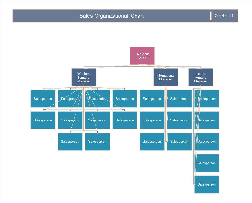 40 Organizational Chart Templates (Word, Excel, Powerpoint) In Word Org Chart Template