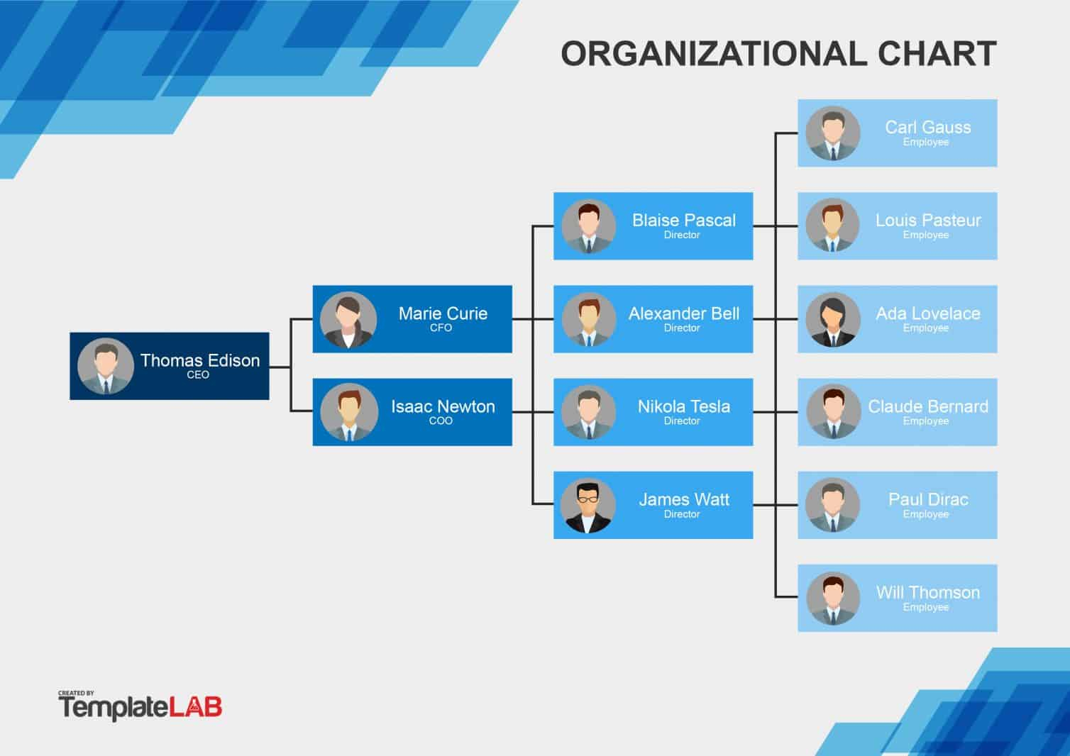 40 Organizational Chart Templates (Word, Excel, Powerpoint) Inside Word Org Chart Template