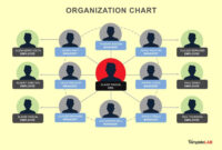 40 Organizational Chart Templates (Word, Excel, Powerpoint) throughout Org Chart Word Template