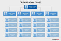 40 Organizational Chart Templates (Word, Excel, Powerpoint) within Organogram Template Word Free