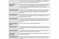 40+ Project Status Report Templates [Word, Excel, Ppt] ᐅ with regard to Ms Word Templates For Project Report