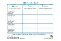 42 Printable Behavior Chart Templates [For Kids] ᐅ Template Lab in Daily Behavior Report Template