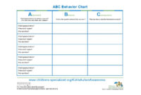 42 Printable Behavior Chart Templates [For Kids] ᐅ Template Lab with regard to Behaviour Report Template