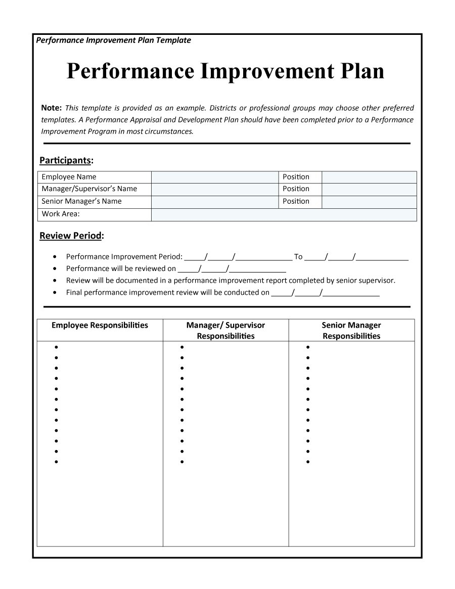 43 Free Performance Improvement Plan Templates & Examples Pertaining To Improvement Report Template