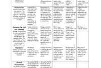 46 Editable Rubric Templates (Word Format) ᐅ Template Lab In Grading Rubric Template Word