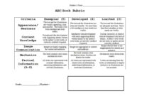 46 Editable Rubric Templates (Word Format) ᐅ Template Lab inside Blank Rubric Template