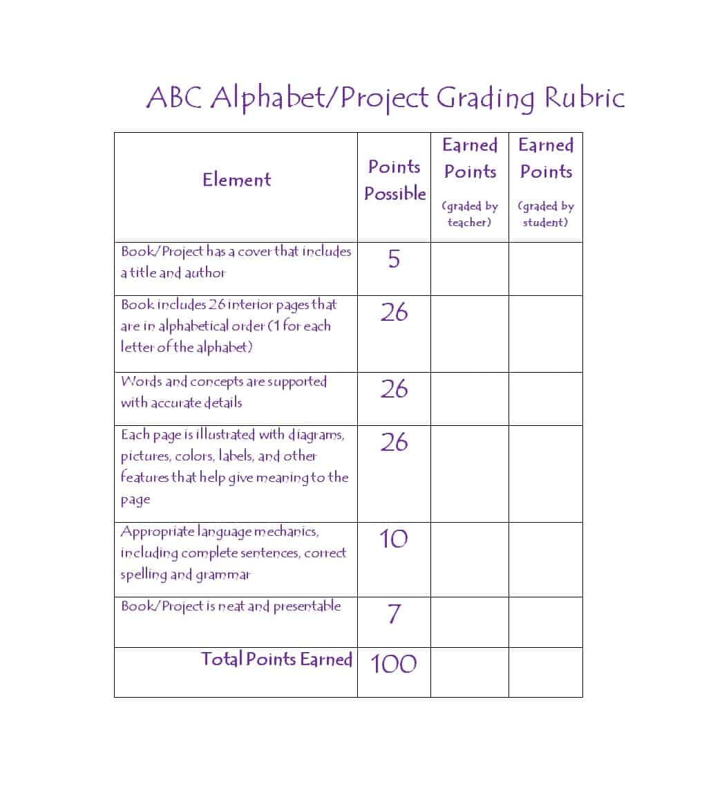 46 Editable Rubric Templates (Word Format) ᐅ Template Lab Regarding Grading Rubric Template Word