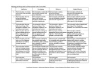 46 Editable Rubric Templates (Word Format) ᐅ Template Lab throughout Grading Rubric Template Word