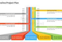 47+ Project Timeline Template Free Download – Word, Excel intended for Project Schedule Template Powerpoint