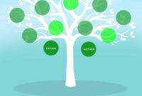 50+ Free Family Tree Templates (Word, Excel, Pdf) ᐅ regarding 3 Generation Family Tree Template Word