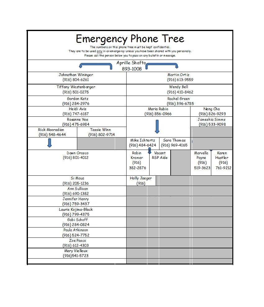 50 Free Phone Tree Templates (Ms Word & Excel) ᐅ Template Lab Intended For Calling Tree Template Word