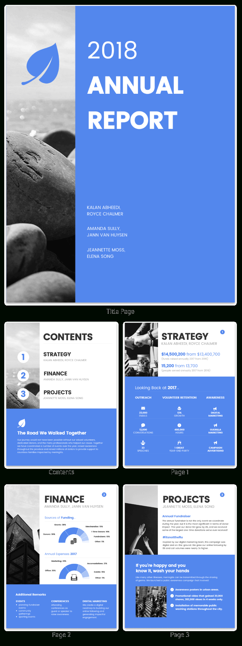55+ Customizable Annual Report Design Templates, Examples & Tips Inside Annual Report Template Word