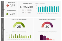 8 Financial Report Examples For Daily, Weekly, And Monthly in It Management Report Template