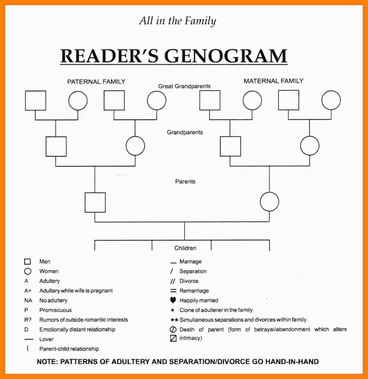 8+ Genogram Template Word | Reptile Shop Birmingham In Family Genogram Template Word