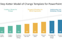 8 Step Kotter Model Of Change Powerpoint Template for Change Template In Powerpoint
