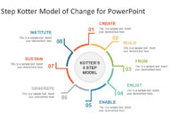 8 Step Kotter Model Of Change Powerpoint Template intended for Change Template In Powerpoint