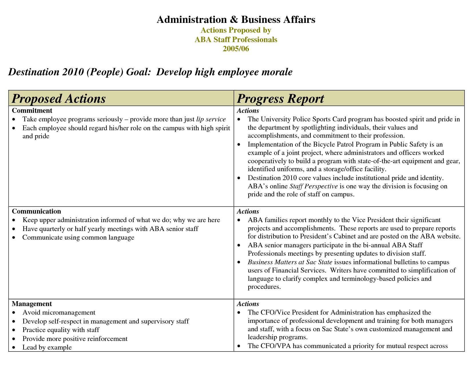 9+ Employee Progress Report Template | This Is Charlietrotter Regarding Staff Progress Report Template