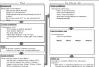 A1 A3 Problem-Solving Report Template – Problem Manager within A3 Report Template