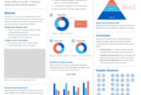 A1 Powerpoint Poster Template Business Download Free Uk with Powerpoint Poster Template A0