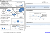 A3 Template | Free Download To Help You Make Better A3 Reports regarding A3 Report Template