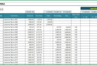 Account Receivable Excel Template » Exceltemplate with Accounts Receivable Report Template