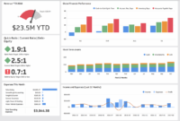 Accounting And Performance Reporting   Klipfolio Reporting Tool in Financial Reporting Dashboard Template