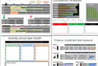 Agile Project Status Report Template inside Agile Status Report Template
