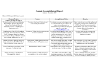 Annual Accomplishment Report Sample With Table Format : Venocor For Weekly Accomplishment Report Template