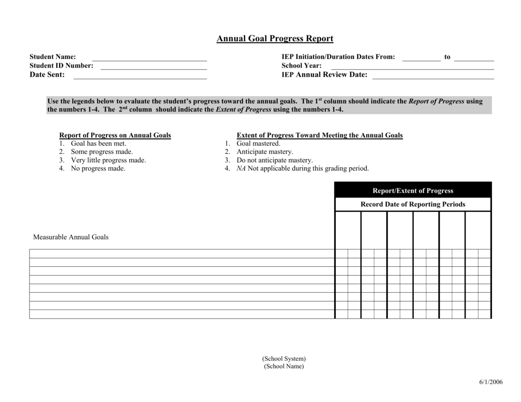 Annual Goal Progress Report Template In Annual Review Report Template