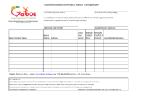 Annual Training Report | Templates At Allbusinesstemplates pertaining to After Training Report Template