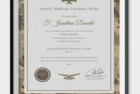 Army Certificate Of Completion Template – Atlantaauctionco throughout Army Certificate Of Completion Template