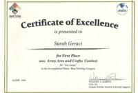 Art Award-Certificate-Templates regarding Academic Award Certificate Template