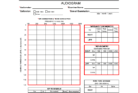 Audiogram – Fill Online, Printable, Fillable, Blank | Pdffiller throughout Blank Audiogram Template Download