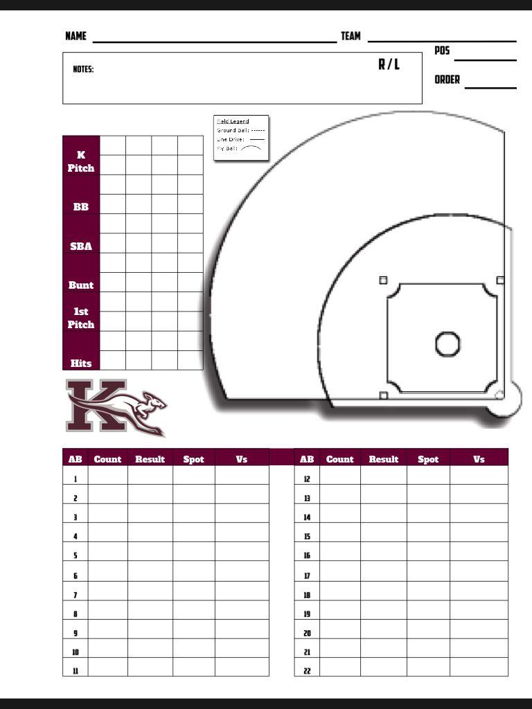 Baseball Scouting Chart | Baseball | Baseball Savings Throughout Baseball Scouting Report Template