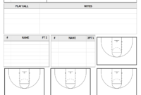 Basketball Scouting Report Sheet Template Excel Simple with Basketball Scouting Report Template