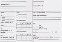 Bedside Nursing Documentation Sheet | Nursing Documentation regarding Nursing Assistant Report Sheet Templates